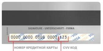 CVV номер карты